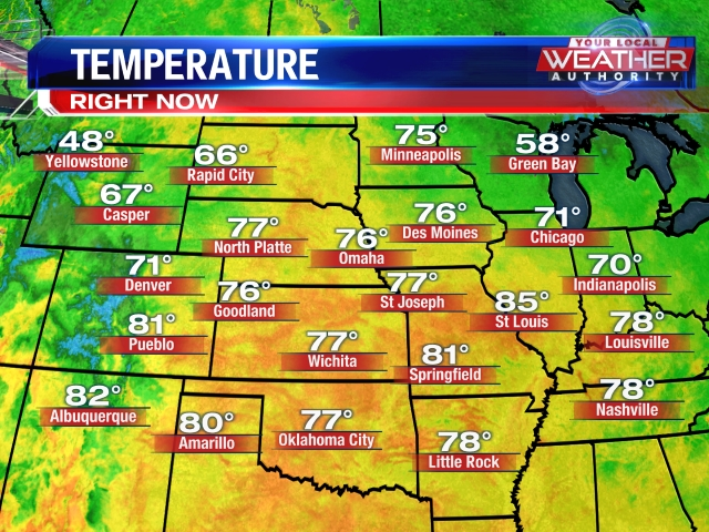 Midwest Temps